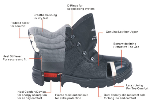 China Safety Shoes Manufacturer Safety Boots Supplier